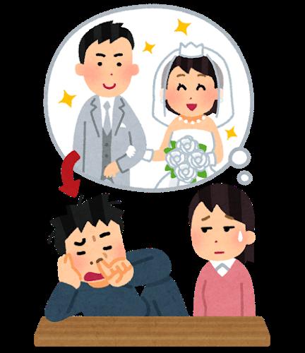 日本男人大男人主義?