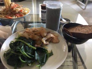 減醣吃什麼